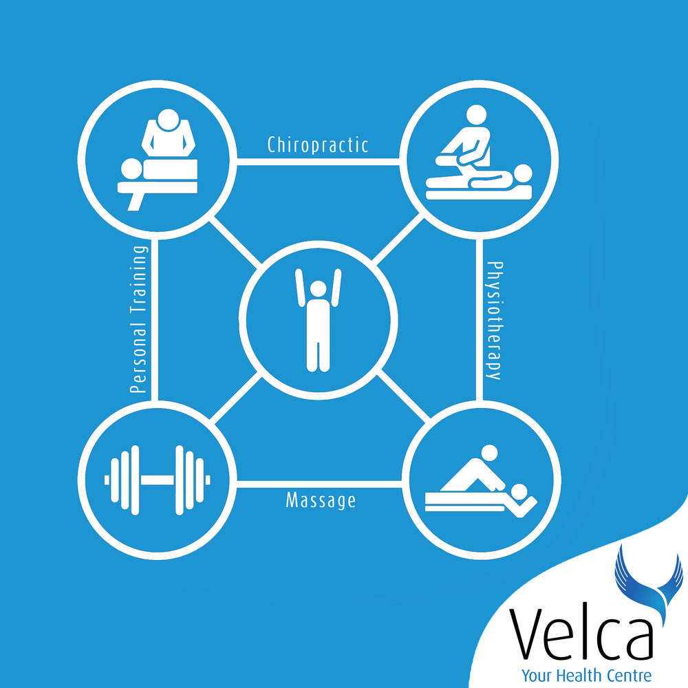 Velca Method | Personal Training | Chiropractic | Massage Therapy | Fitness | Howick.jpg
