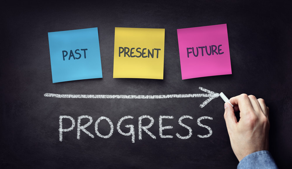 Past - Now - Future.jpg