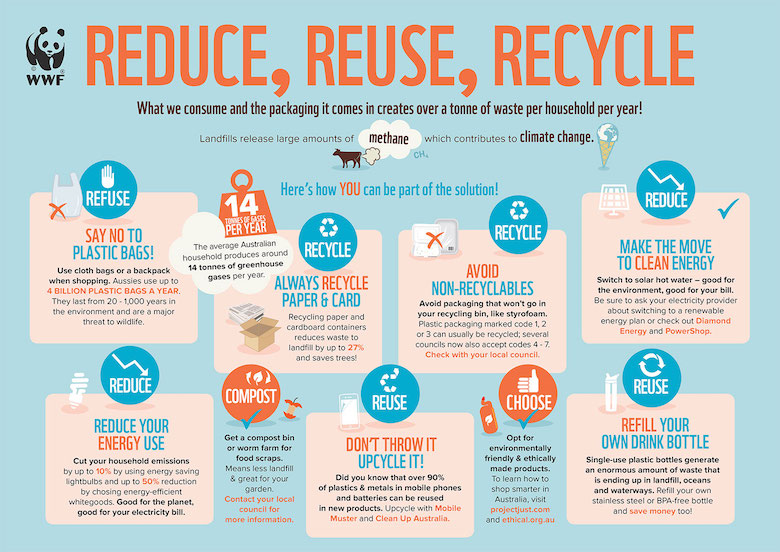 infographic-reduce-reuse-recycle