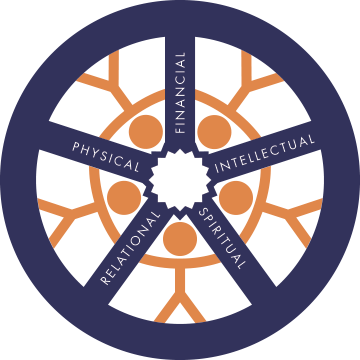 Website-Blog-3-Wheel
