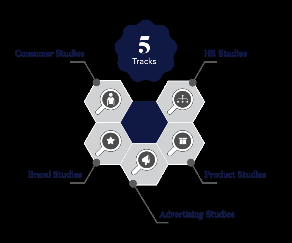 Inkblot Analytics market research company