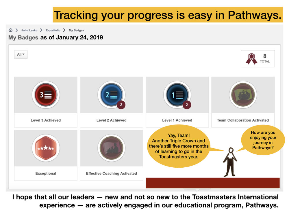 Tracking Progress in Pathways is Easy (Mid-Year Gala)