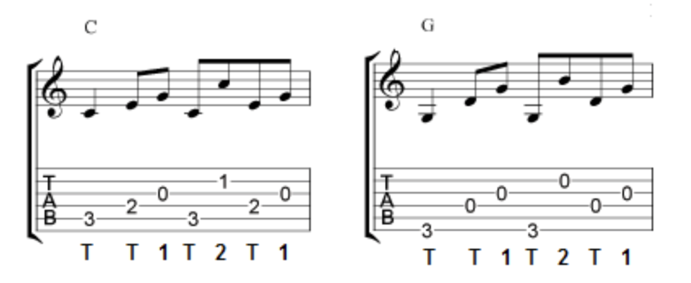 Landslide Chord Chart — Lauren Bateman