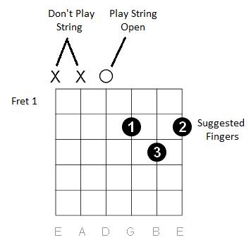 chord diagram.png