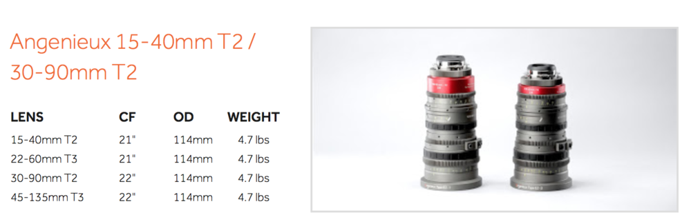 "Angenieux rewrote the playbook with the EZ zooms. Only the Fujinon Premier 14.5-45mm T2 and 18-85mm T2 cover similar ranges at T2, but they cost $100,000 and $75,000. weigh 15 pounds and do not focus as close as the Angenieux EZs. This really is the zoom that can replace your primes on many projects. 15-40mm and 30-90mm is a great range, and and at T2 they rival the speed of many primes. As an added bonus the lens can also be configured to be a 22-60mm T3 and 45-135mm T3 zoom which cover beyond Full Frame, so they will cover ARRI Alexa LF, RED Monstro 8K and Sony Venice. This is possible by swapping out the rear optical group. In either set-up, the lenses maintains their amazing close-focus (21"" and 22""), which is only about a foot from the front element! At 135mm that gets the EZ-1 close to macro territory. And the icing on the cake: the lenses only weigh 4.7 pounds each, which makes them great for handheld and even gimbal operation.  The lenses' look is classic Angenieux: sharp but flattering, contrasty, but not clinical, rendering natural, flattering skin tones. The flares are subtle and controlled, but still present and quite beautiful. There is no CA even wide-open and like almost all modern Angenieux zooms, virtually no focus breathing. The bokeh is one of the softest and smoothest I have seen, especially wide-open.  The lenses can be configured in either 15-40mm T2 or 22-60mm T3 and 30-90mm T2 or 45-135mm T3 in PL or EF mount. Please specify when booking."
