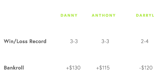 What are the Odds? – Danny makes a big move Pick Standings.png