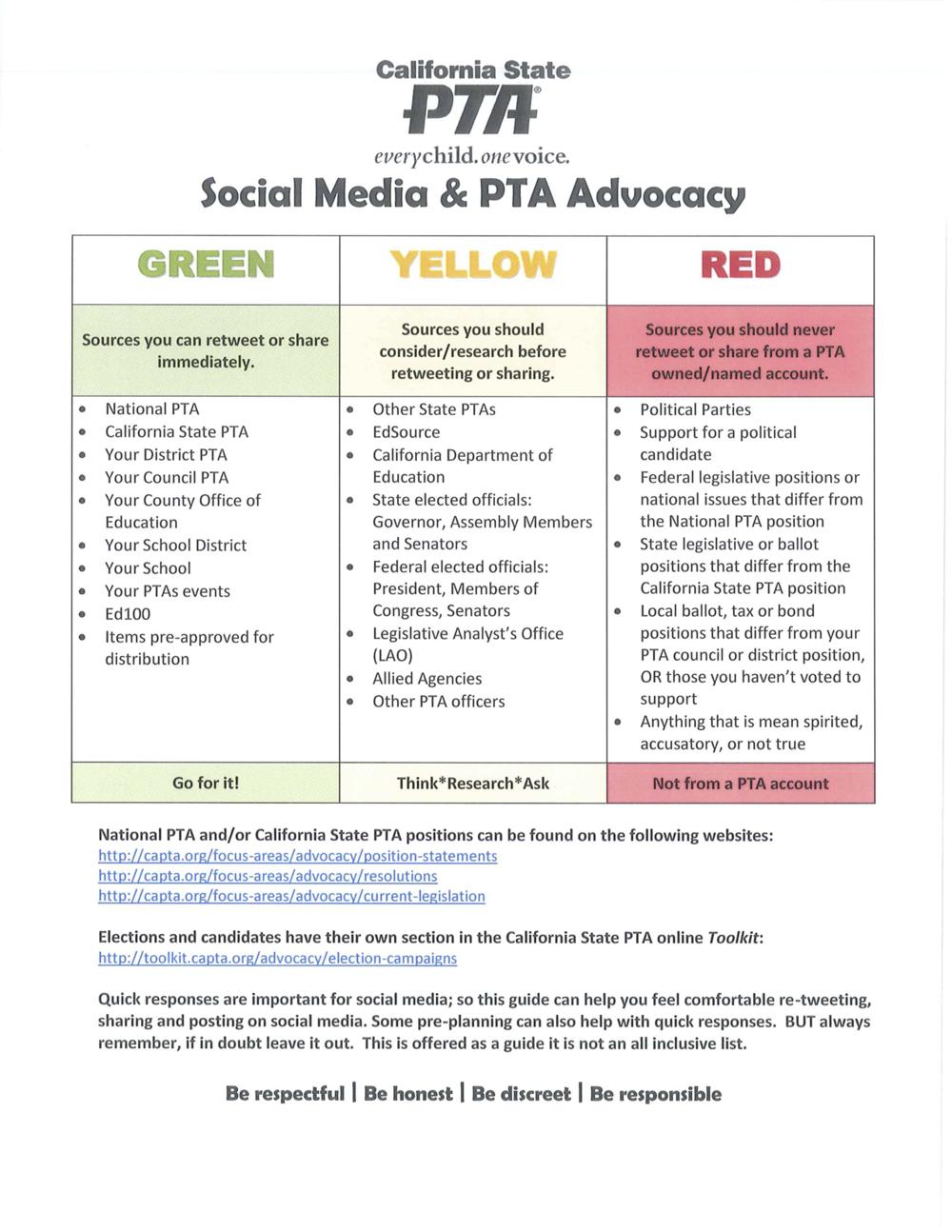 SocialMediaPTAAdvocacyChart .png