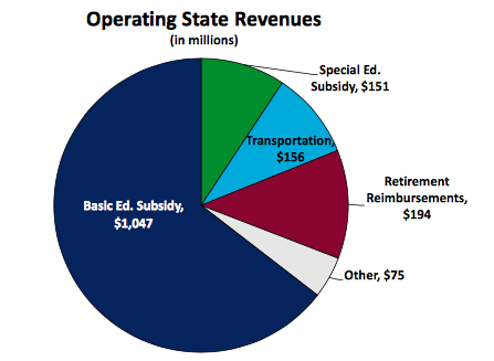 operating state revs img 3.png