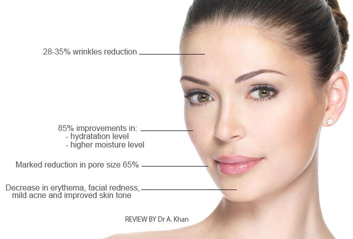 DermatologistRecommended001.jpg