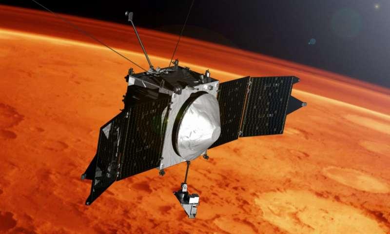 Credit: NASA GSFC, photo from: https://news.agu.org/press-release/nasas-maven-mission-reveals-mars-metal-atmosphere/