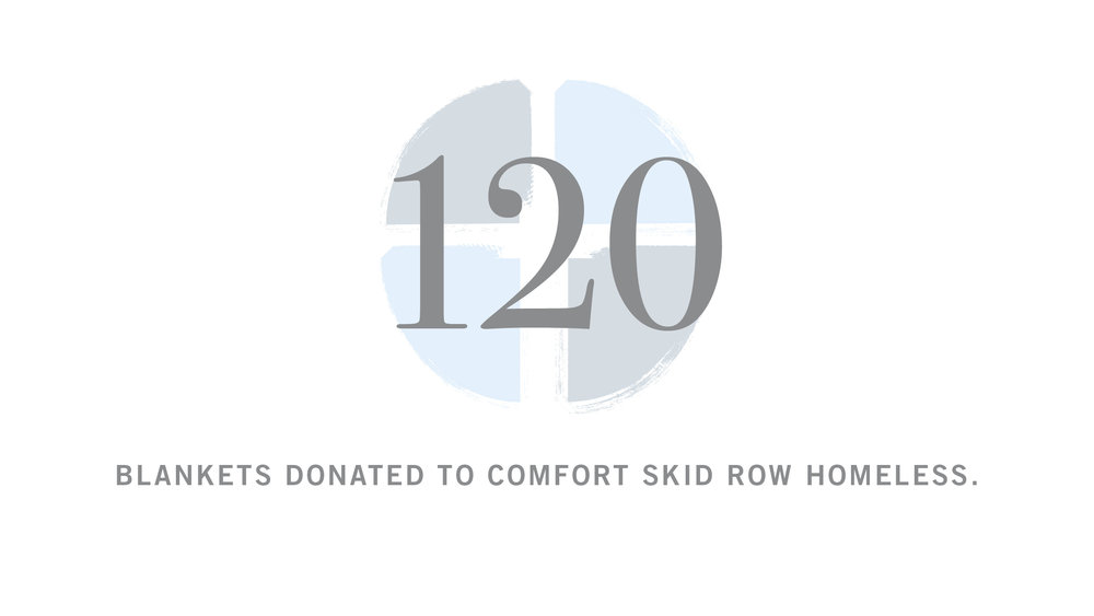 120 Blankets.jpg