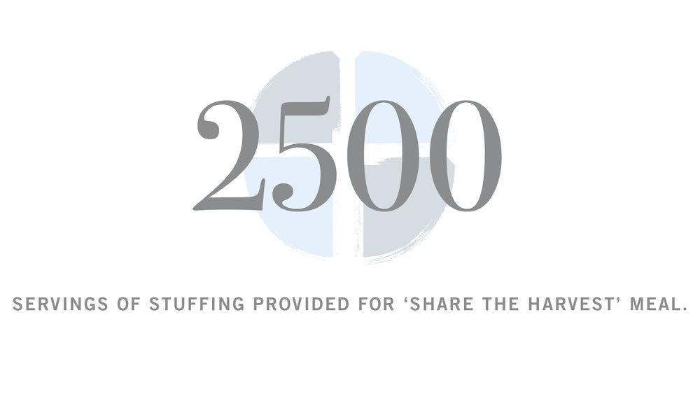 2500 Stuffing.jpg