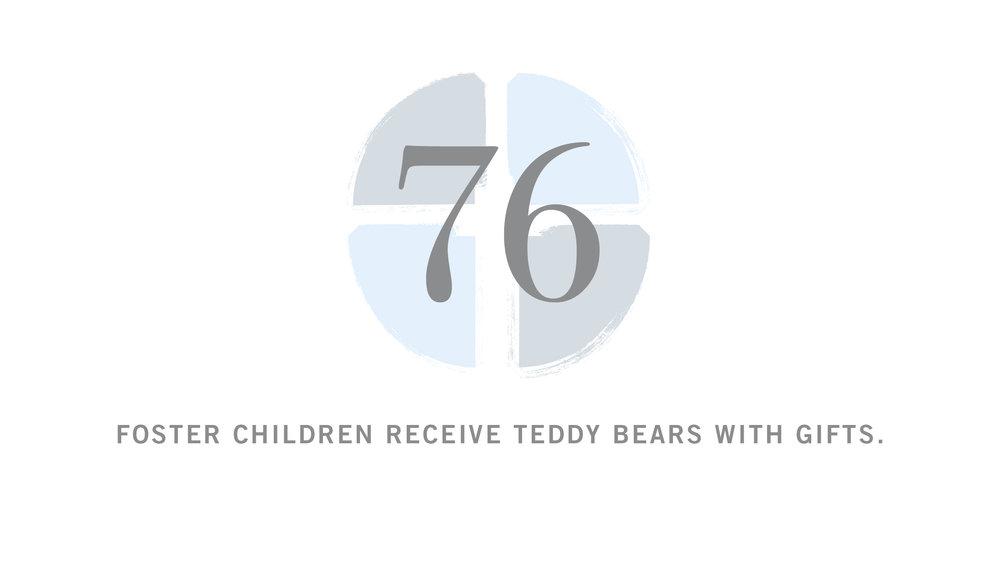 76 Bears.jpg