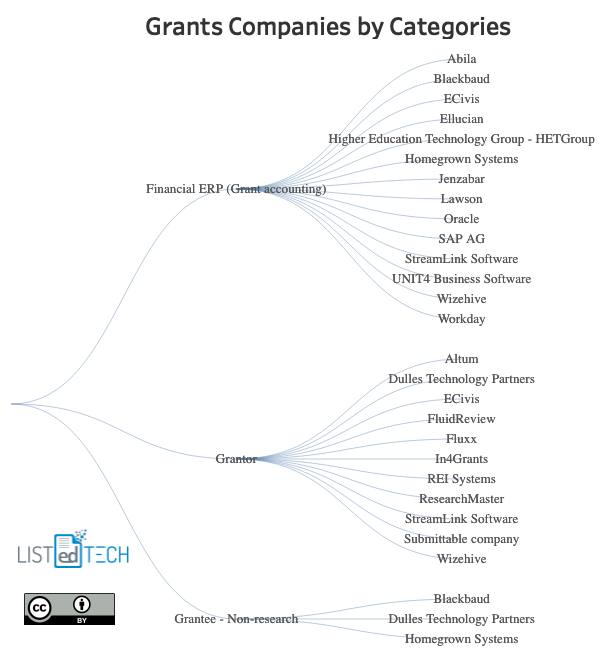 LISTedTECH Grants Systems (2).png