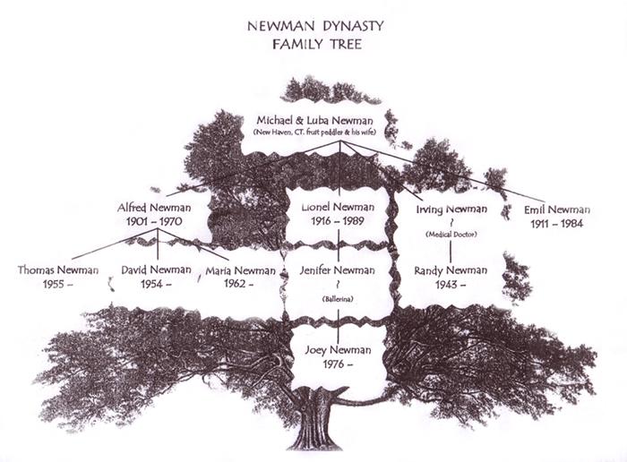 newman_family_tree.jpg
