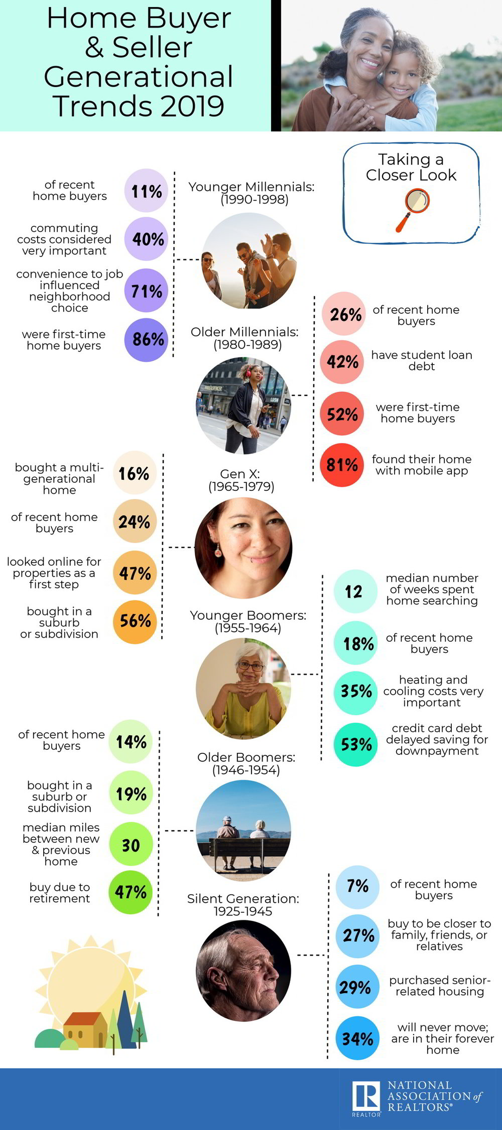 2019-home-buyer-and-seller-trends.jpg