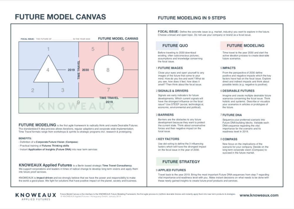 Screenshot Future Modeling Steps.png