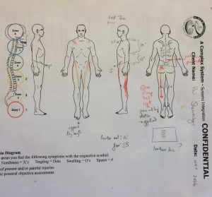 I use this CHEK sheet to summarise my findings in terms of spinal curves, range of movement, and the balance of muscles. Short and tight areas are shaded red and relatively weak areas are shaded green