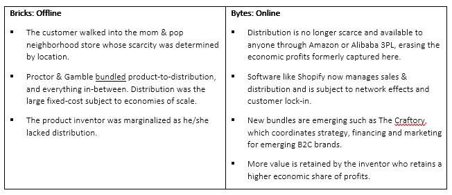 4- bytes and bricks.png