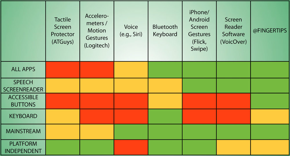 tech comparison.jpg