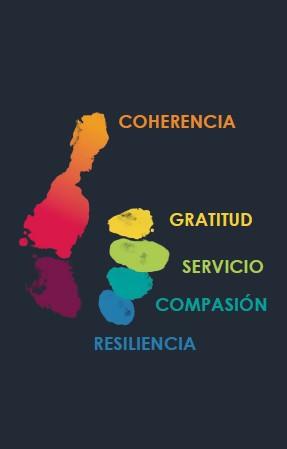 Tomado de presentación Felicidad como Estrategia 2018 – Juan Guillermo