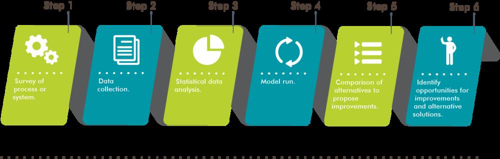optimizacion-procesos-met-eng.png