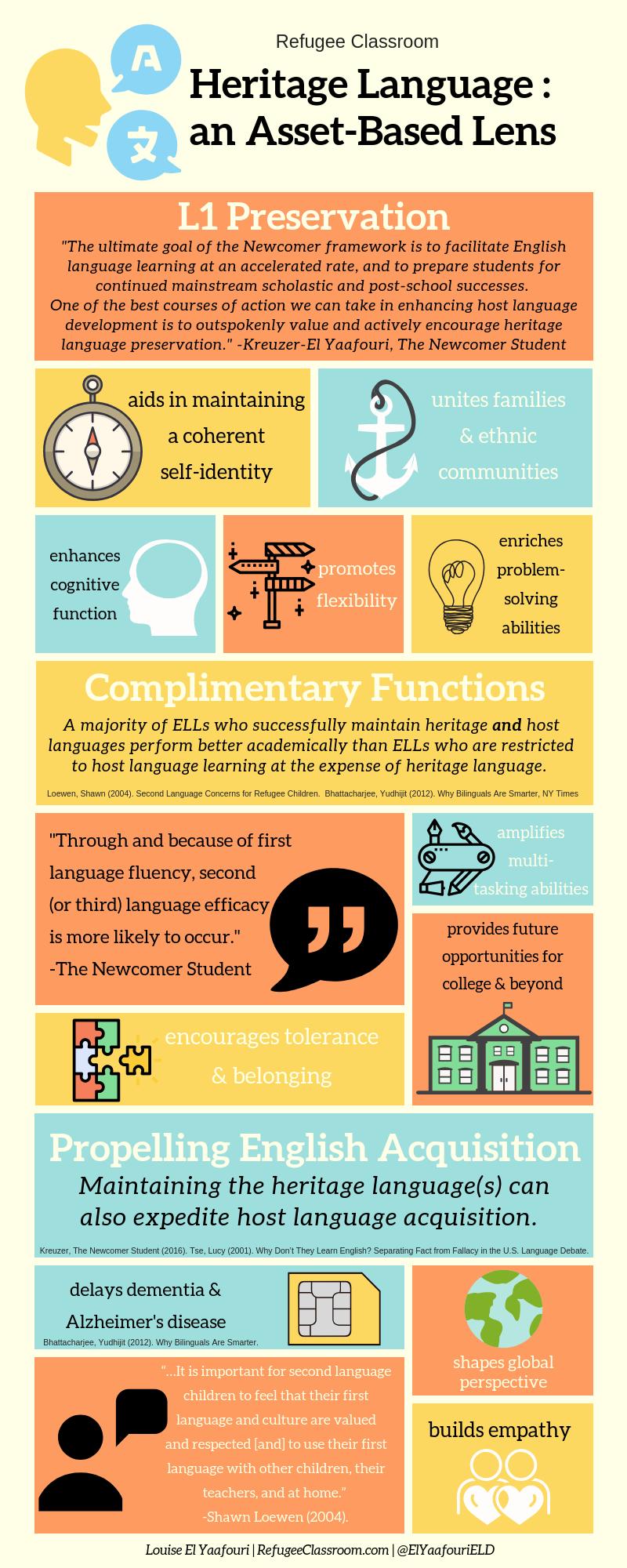 HERITAGE LANGUAGE.png