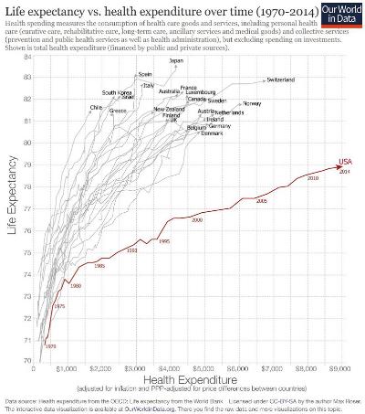 lifeexpectancy.png