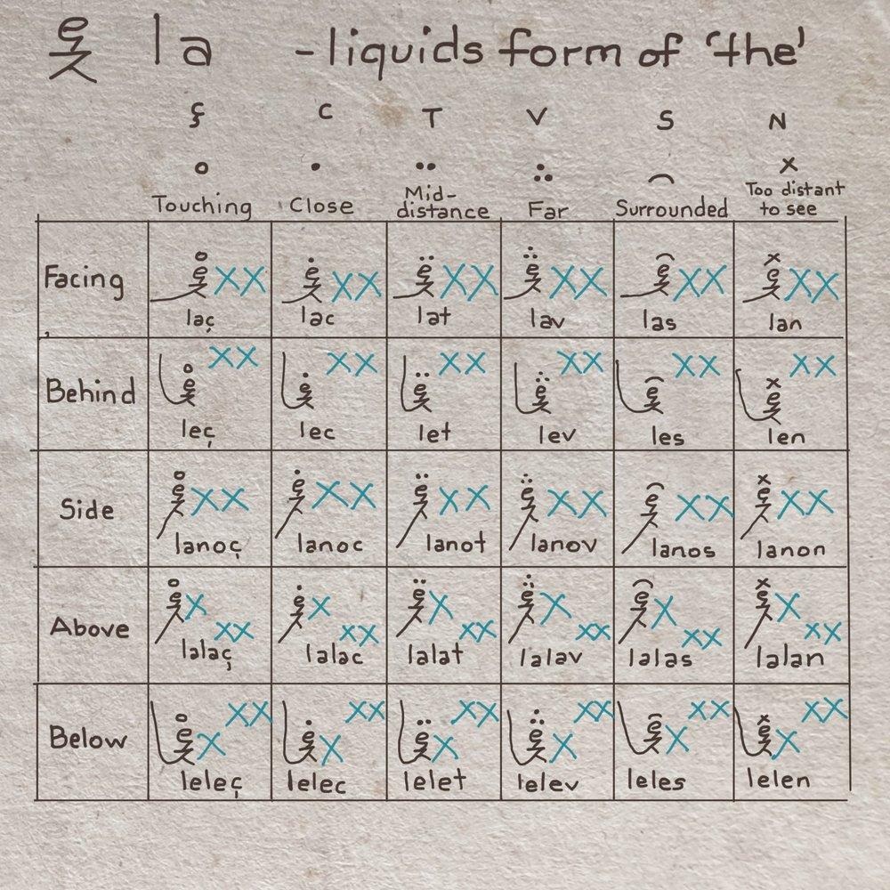 THE liquids.jpg