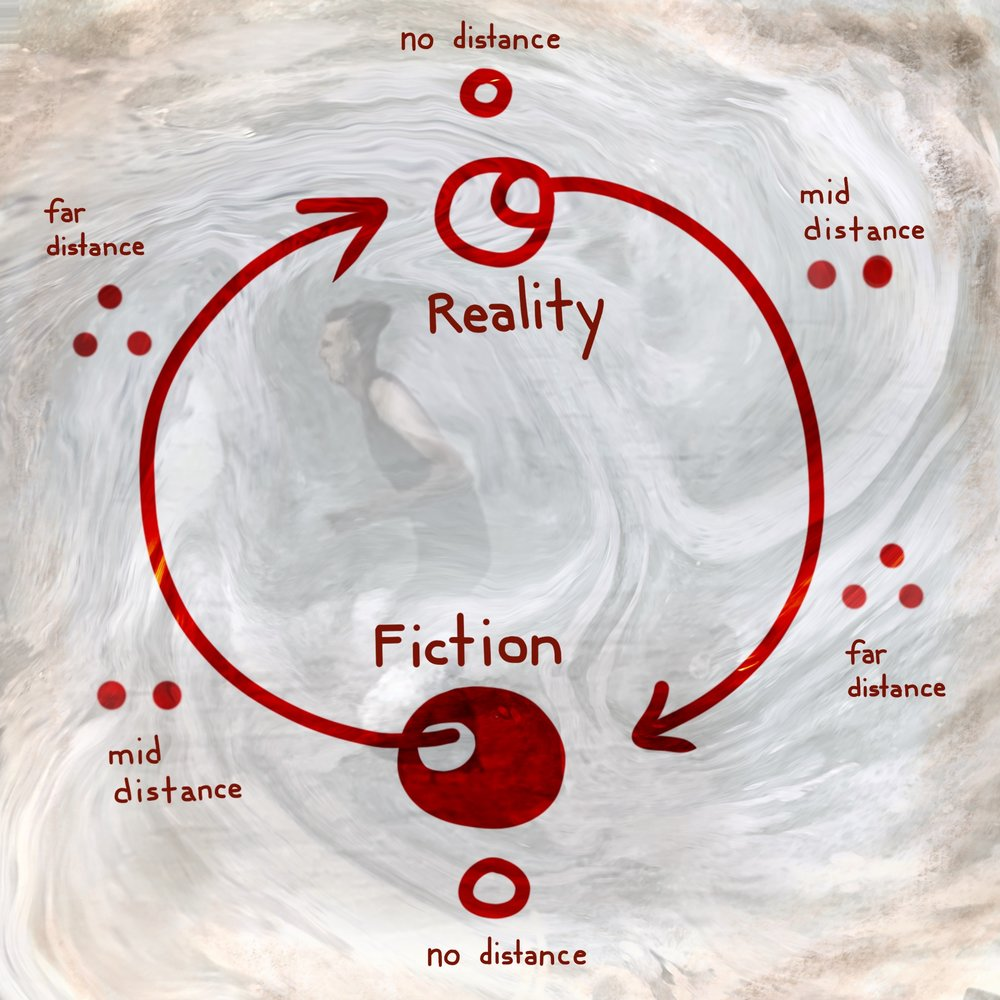 The distance from Reality to Fiction, and from Fiction to Reality. A whirlpool of subtleties.
