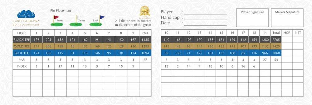 Score-Card-Update-16-October-2017-21-1024x344.jpg