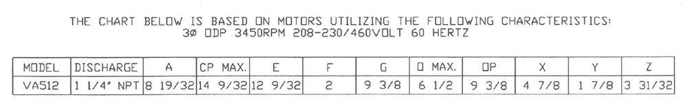 VA512SS Tech5.JPG