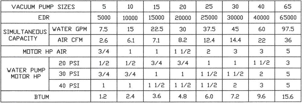 Vac Pump Capacities 1.JPG