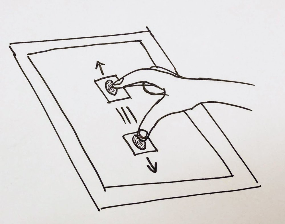 Sketch of zoom concept