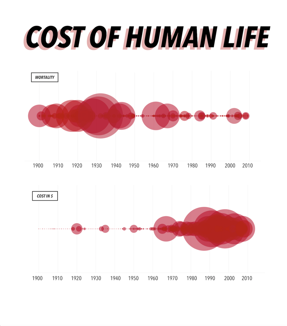 cost-final.png