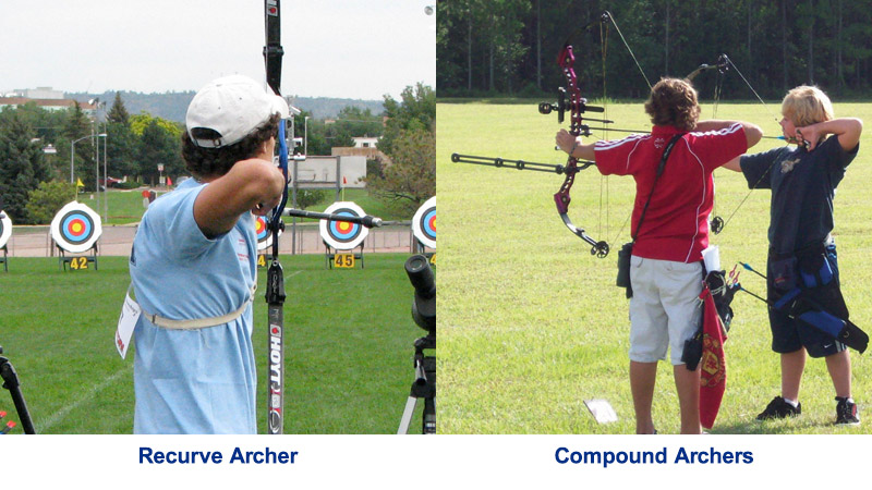archer examples