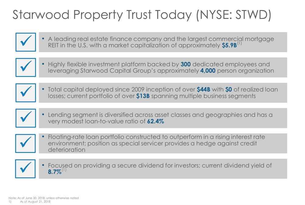 Starwood overview.jpg