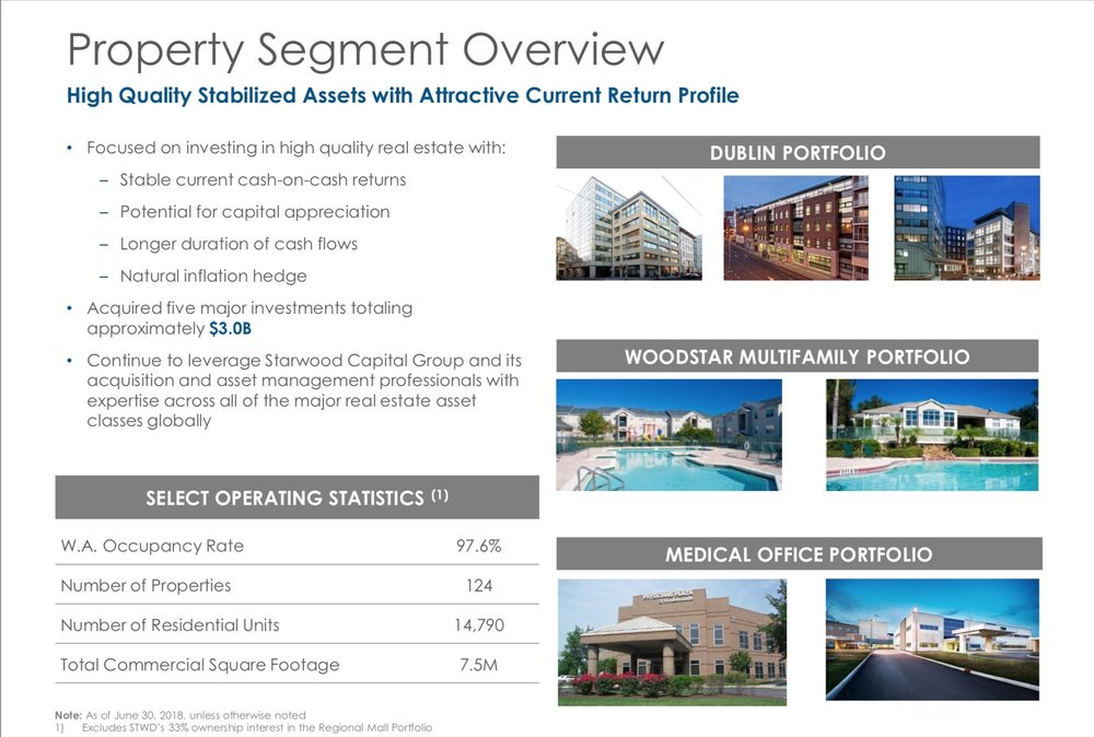 Starwood property segment overview.jpg
