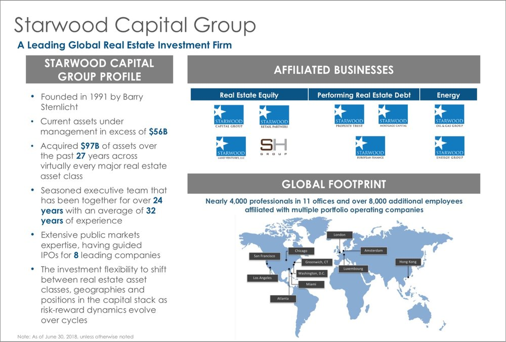 Starwood affiliated companies and global footprint.jpg