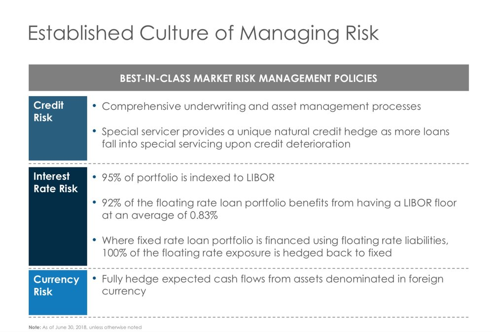 Starwood culture of risk management.jpg