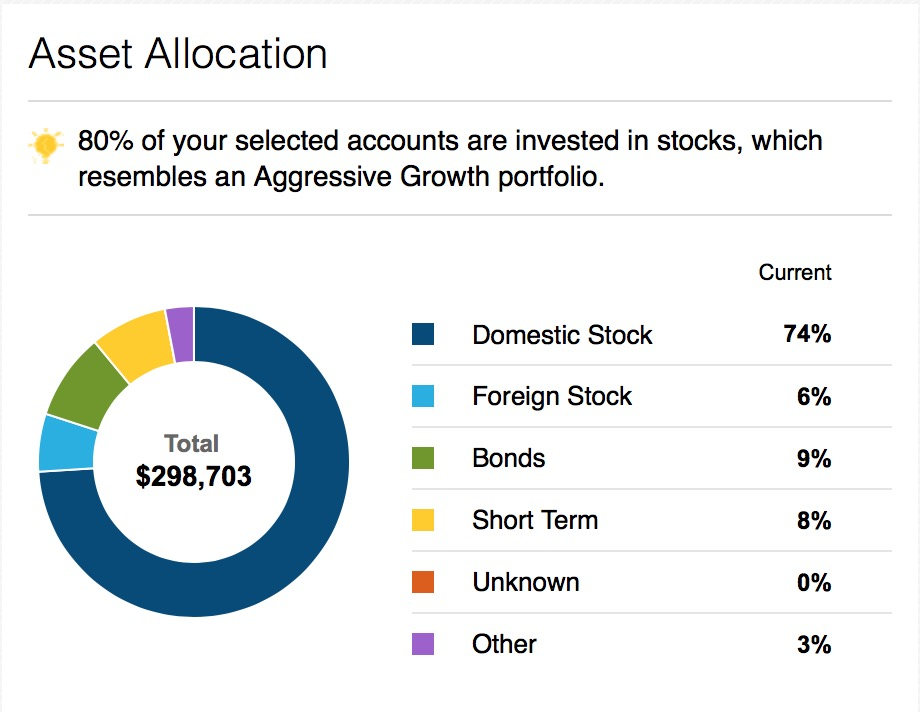 Asset_allocation_Sept_2018.jpg