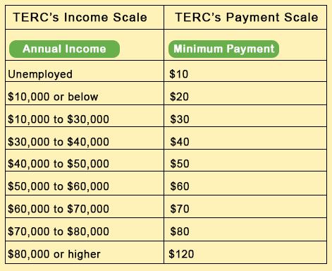 incomescale.JPG.jpg