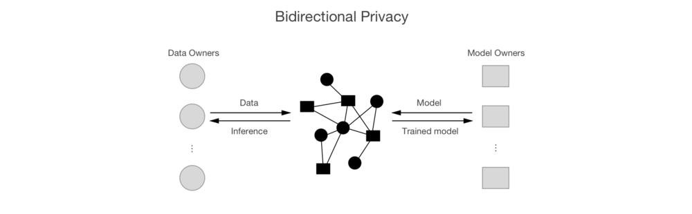 Privacy Network.png