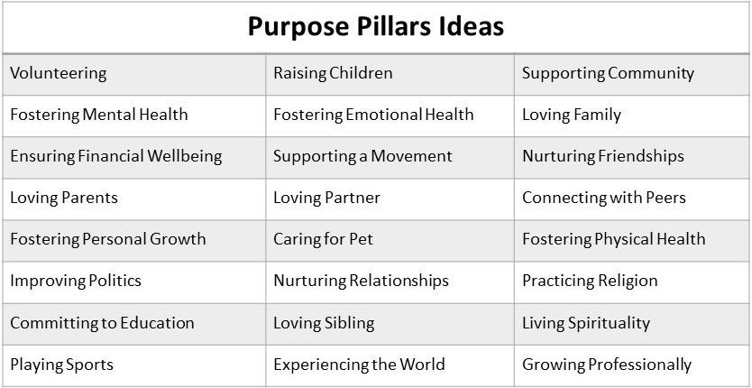 pillar_ideas.jpg
