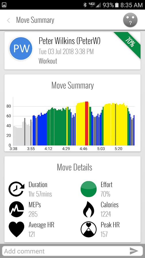 Myzone - Training Data