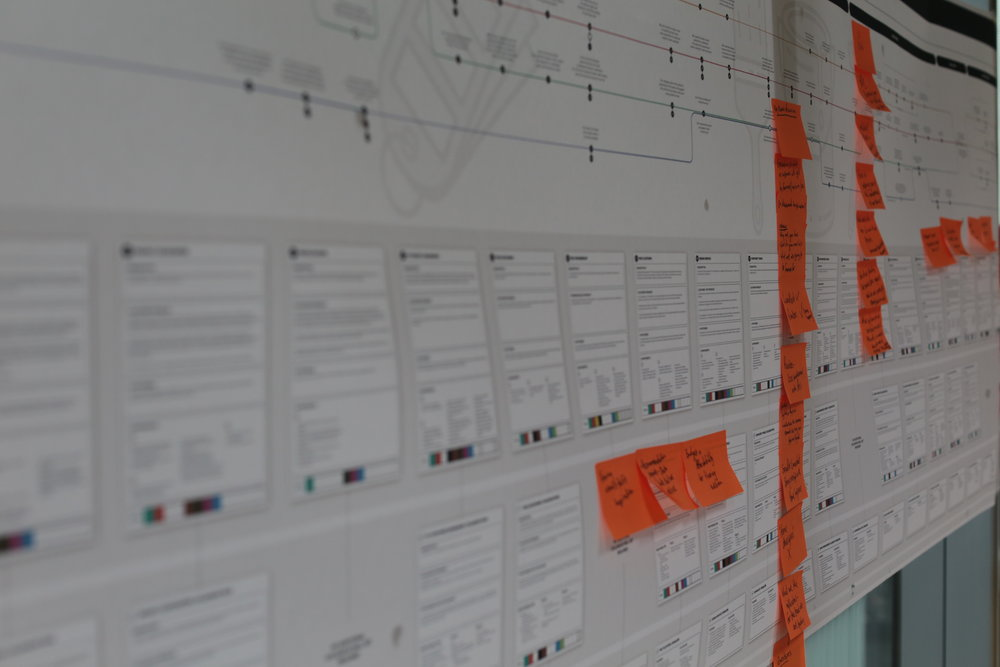 To be customer journey blueprint
