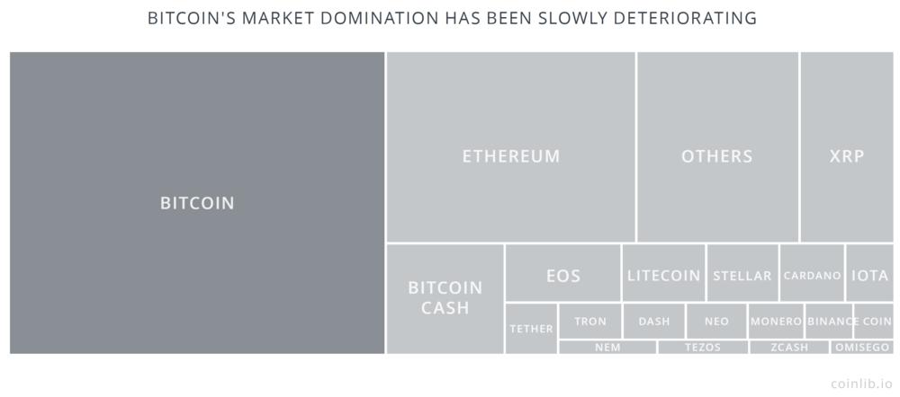 bitcoin-market-share.png