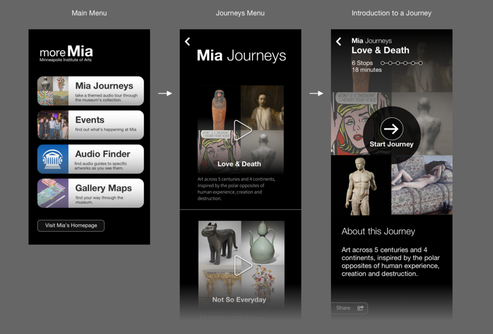 WK6-Mia-Wireframes-OverviewScreens.png
