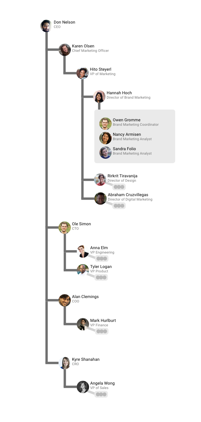WK9-Structural-Org_Chart_V3.png