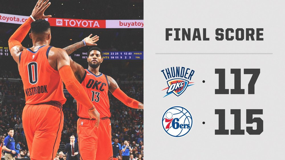 The Sixers have not beaten OKC since 2008….great game… are you #teamBrody or #TeamTheProcess